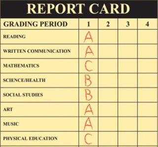old__report_card Examples Of Computerised Information System on project proposal, health management, business process, public health, structure for, task list,